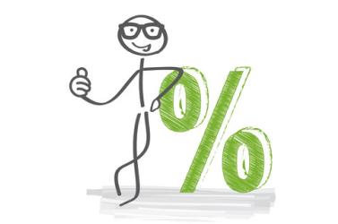 Was zeichnet einen günstigen Kredit aus?